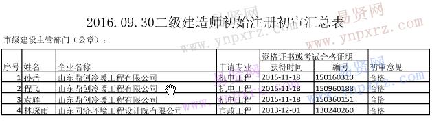2016年度淄博市第十二批二级建造师注册人员名单公示