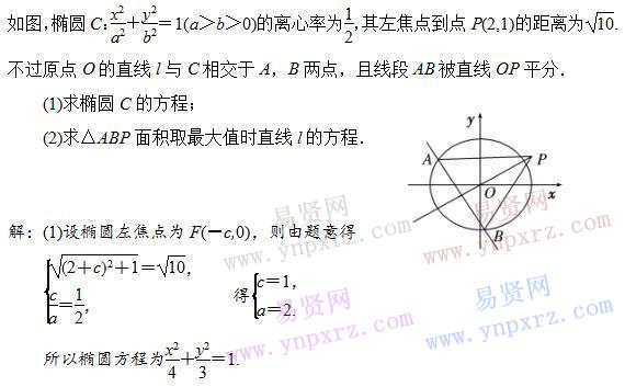 初一几何图形的知识结构图