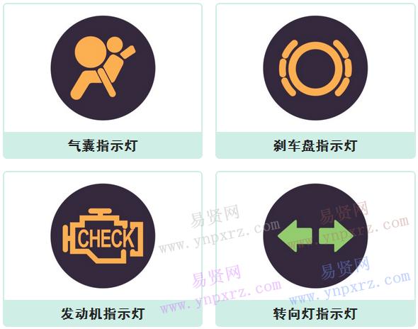 汽车仪表盘指示灯3
