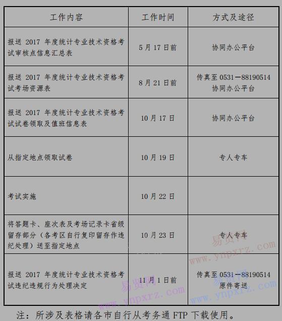 370212山东省青岛地区李沧区身份证编号-行政区号:370213山东省青岛