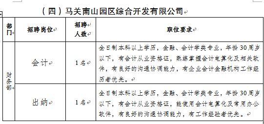 2017年文山州马关骏成城乡开发投资有限公司招聘启事